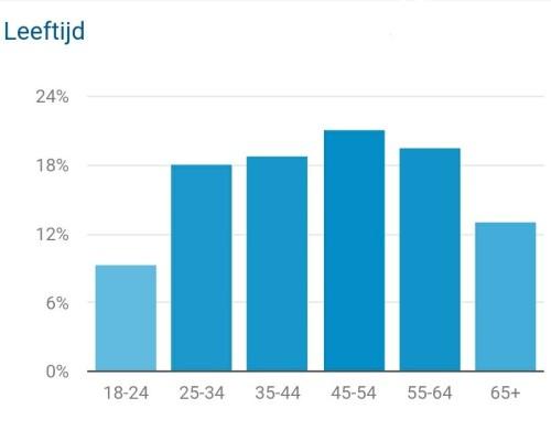 stats Inkedstats IMG_20170705_093240_LI.jpg